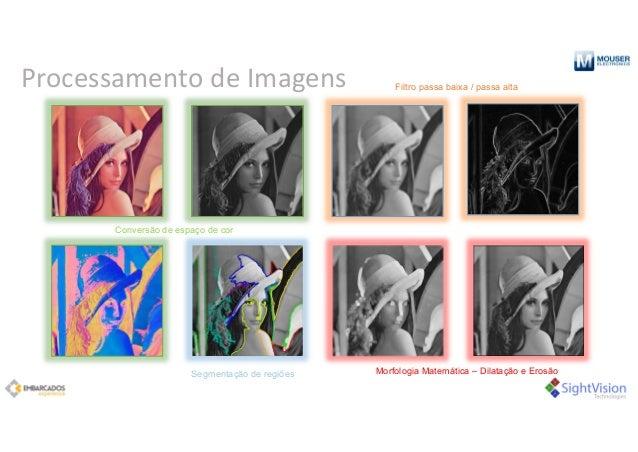 Processamento deImagens Conversão de espaço de cor Filtro passa baixa / passa alta Segmentação de regiões Morfologia Mate...