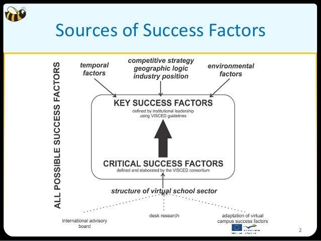 Success Factors for Virtual Schools Slide 2