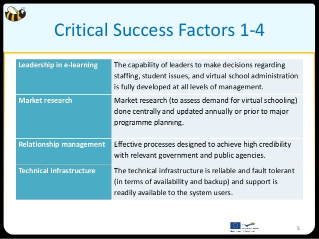 Critical Success Factors 1-4Leadership in e-learning   The capability of leaders to make decisions regarding              ...