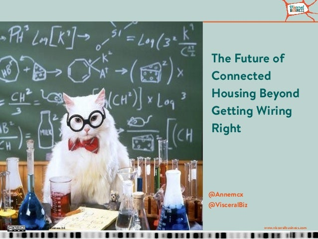 The Future of Connected Housing Beyond Getting Wiring Right @Annemcx @VisceralBiz © 2012 Visceral Business Ltd. December 2...