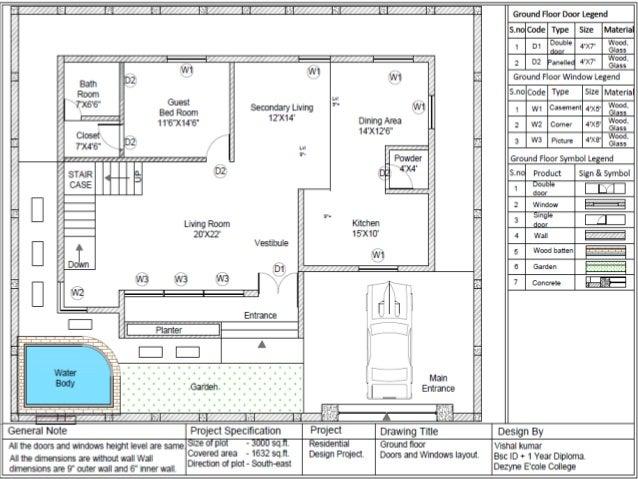Vishal Kumar B Sc Interior Design 1 Year Residential Design Diploma
