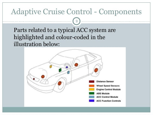 review on adaptive cruise control in automobiles9 adaptive cruise control components