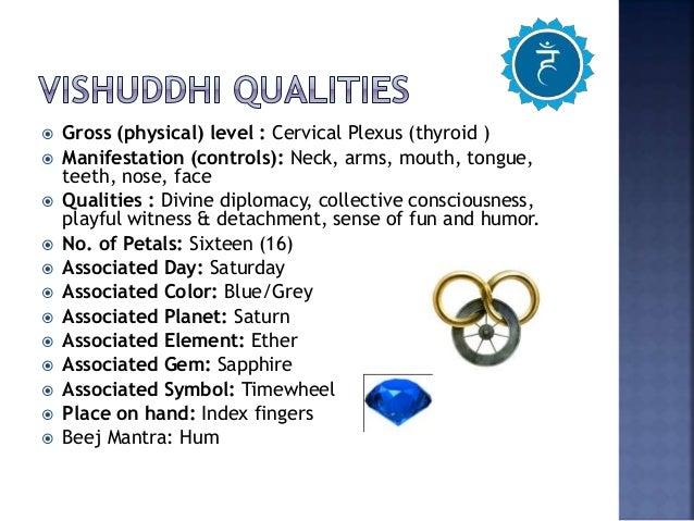 Vishuddhi Chakra : Sahaja Yoga Beginner's Guide