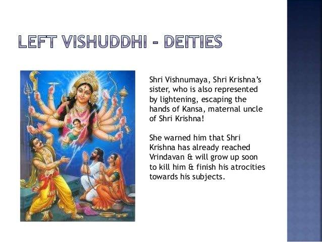 Vishuddhi Chakra Sahaja Yoga Beginner S Guide
