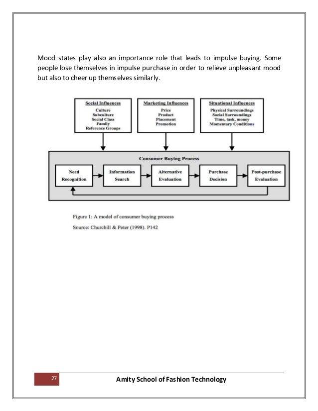 impact of store environment on impulse buying behavior pdf