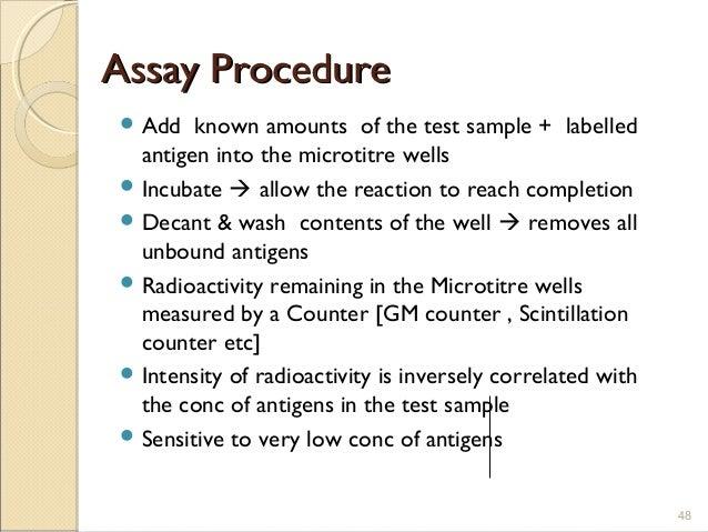 pharmaceutical-analysis-Steps-ELISA