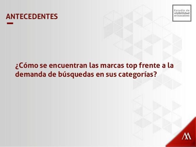 En la investigación de keywords realizada se consideraron las siguientes categorías: IDENTIFICAMOS CATEGORÍAS TOP Automotr...