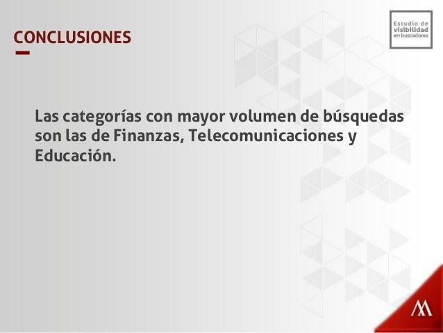 CONCLUSIONES Las categorías con mayor visibilidad pertenecen a AFP, Banca y Telecomunicaciones.