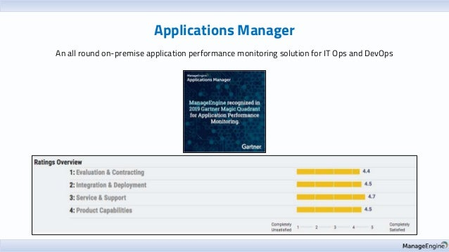 Applications Manager An all round on-premise application performance monitoring solution for IT Ops and DevOps