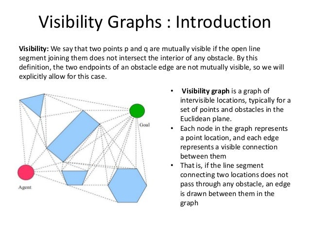 Visibility Graphs : Introduction • Visibility graph is a graph of intervisible locations, typically for a set of points an...