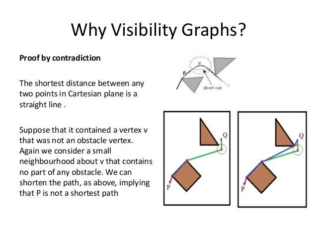 Visibility graphs Slide 4