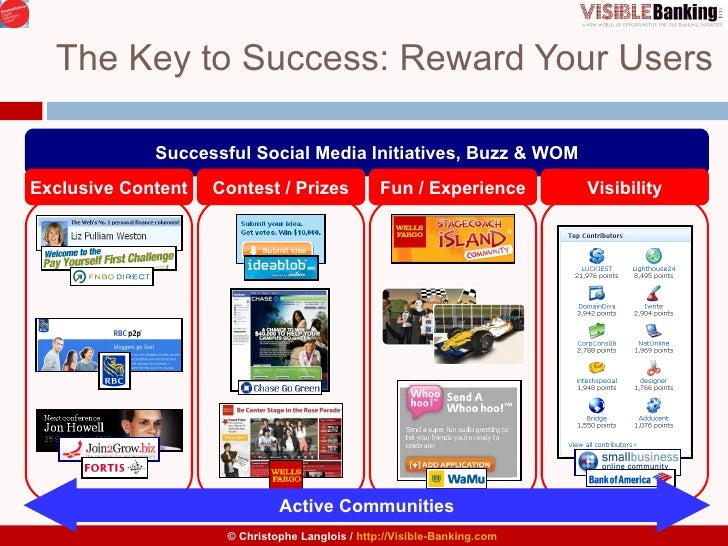 The Key to Success: Reward Your Users Successful Social Media Initiatives, Buzz & WOM Active Communities Fun / Experience ...