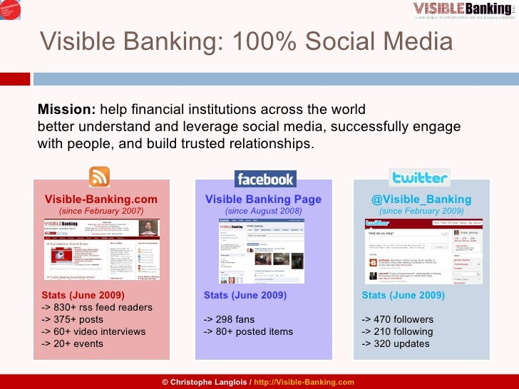 Visible Banking: 100% Social Media  Visible-Banking.com (since February 2007) Visible Banking Page (since August 2008) @Vi...