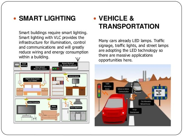 f10a98a0c0d0 ... visible light communication applications. 26.