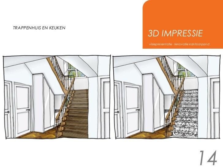 Visiepresentatie uitrwaarde renovatie for 3d planner zolder