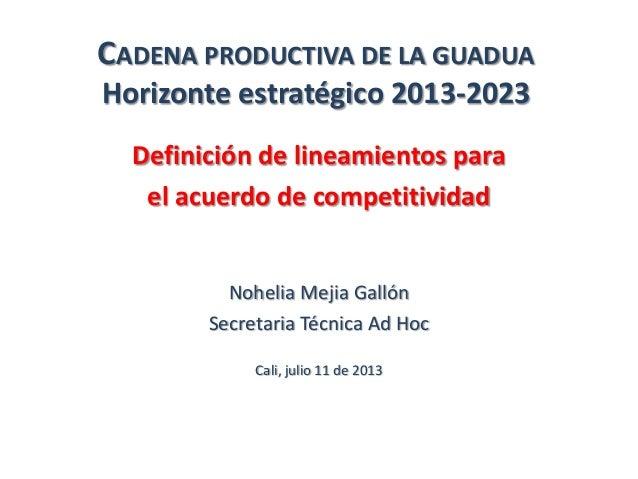 CADENA PRODUCTIVA DE LA GUADUA Horizonte estratégico 2013-2023 Definición de lineamientos para el acuerdo de competitivida...