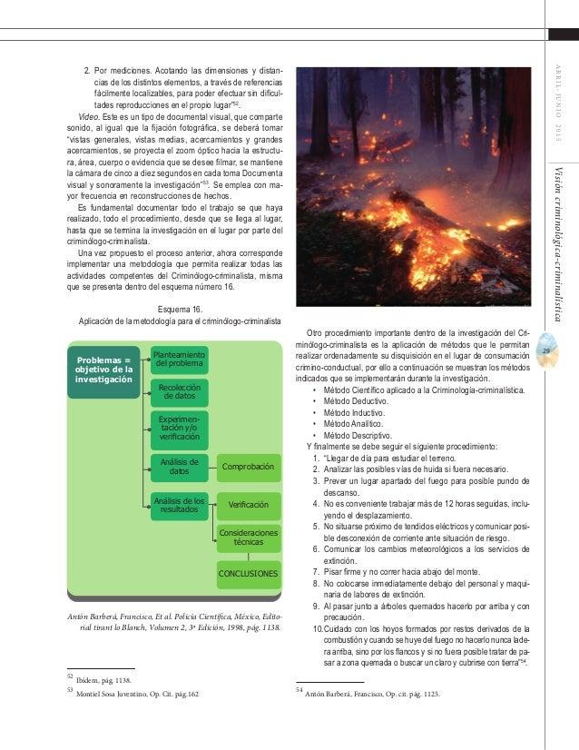 31 ABRIL-JUNIO2015Visióncriminológica-criminalística Todo bomberos 'Combustión espontánea'. [En línea]. [Consultado: 05 de...