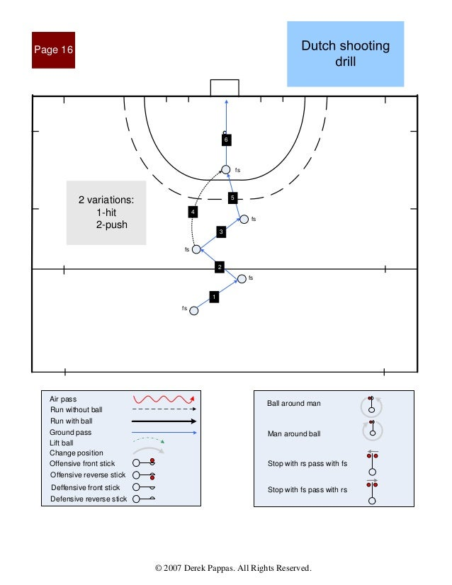 Field Hockey Field Diagram For Coaching Wiring Diagram For Light