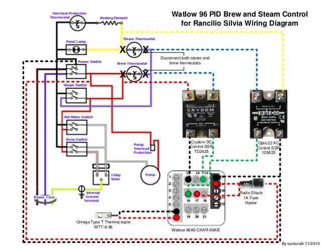 Watlow 96 Rancilio Silvia Brew and Steam PID Control Wiring ... on