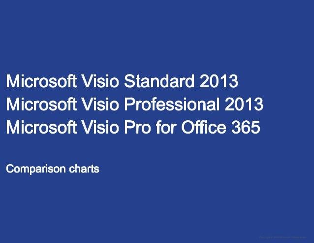 Microsoft Viso 2013 - Feature Comparison Chart