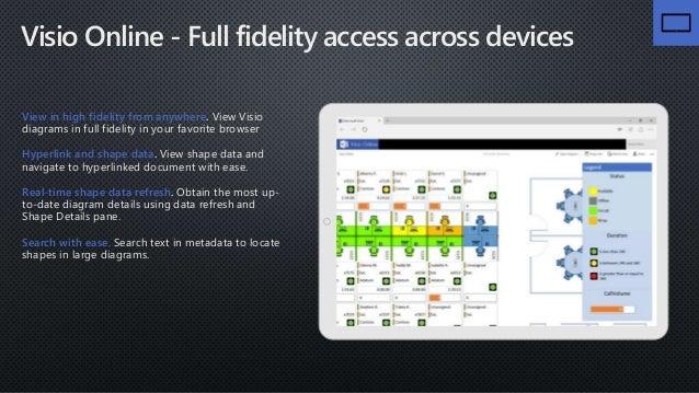 visio documents - View Visio Online