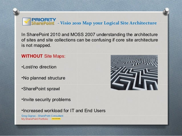 - Visio 2010 Map your Logical Site ArchitectureIn SharePoint 2010 and MOSS 2007 understanding the architectureof sites and...