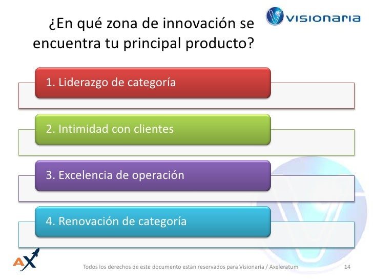 ¿En qué zona de innovación se encuentra tu principal producto?<br />Todos los derechos de este documento están reservados ...