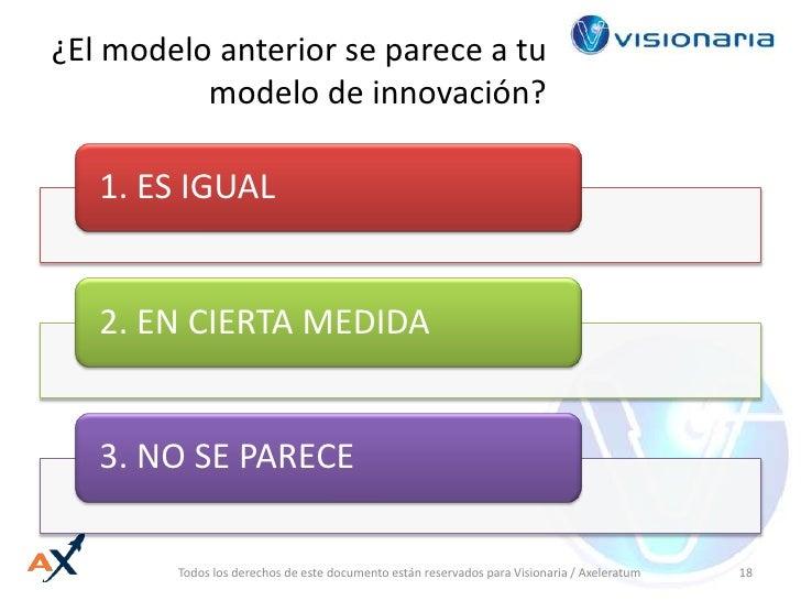 ¿El modelo anterior se parece a tu modelo de innovación?<br />Todos los derechos de este documento están reservados para V...