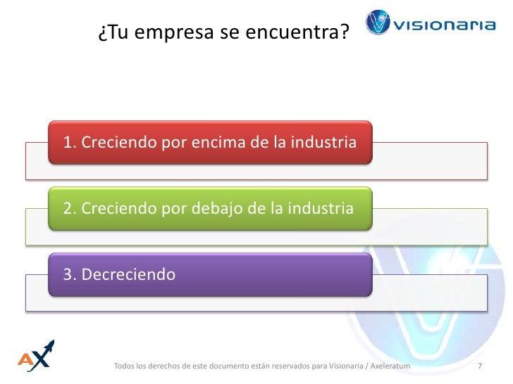 ¿Tu empresa se encuentra?<br />Todos los derechos de este documento están reservados para Visionaria / Axeleratum<br />7<b...