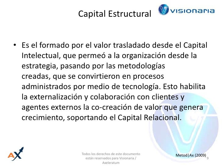 Capital Estructural<br />Es el formado por el valor trasladado desde el Capital Intelectual, que permeó a la organización ...