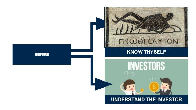 BEFORE KNOW THYSELF UNDERSTAND THE INVESTOR
