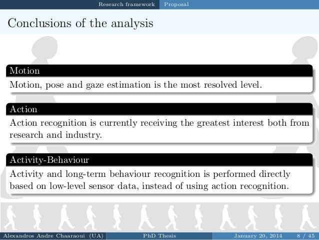 behavior recognition thesis According to the critics consumer behavior dissertation of a worldwide economic crisis hit in late 766-1121 // contact us speech recognition thesis.