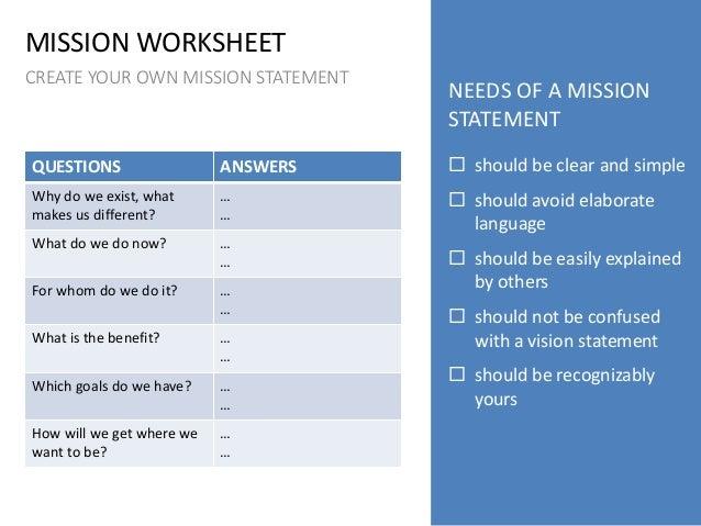 Vision Mission Statement English – Personal Mission Statement Worksheet