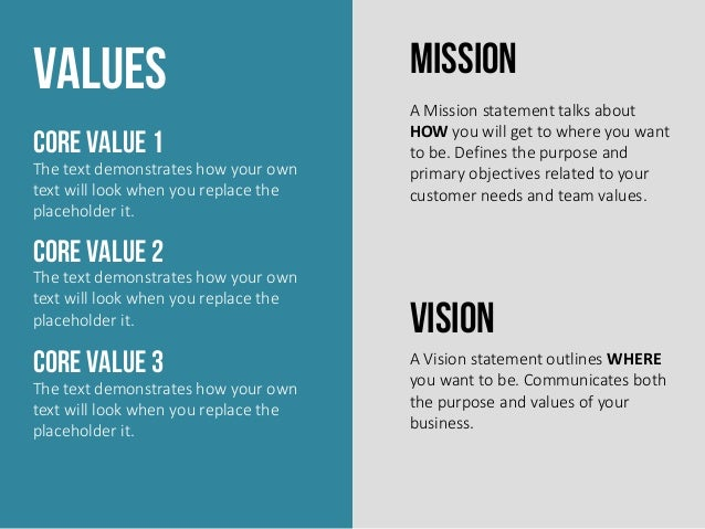 Vision Mission Statement English