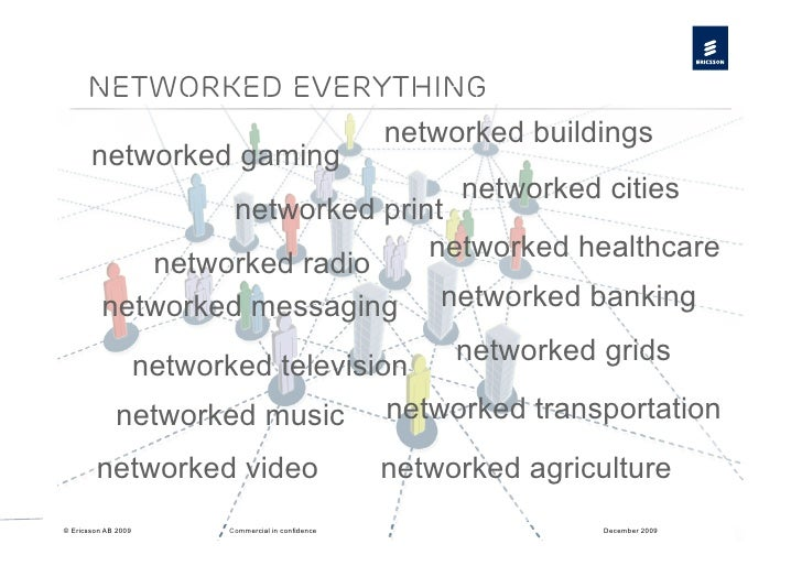 networked everything                             networked buildings       networked gaming                               ...