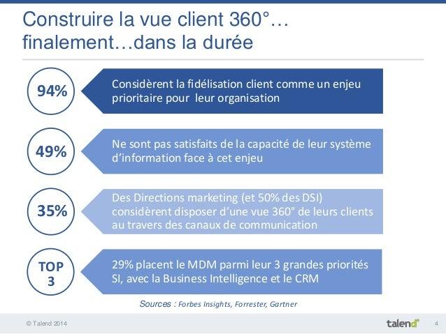 [French] Une Vision à 360° de vos clients grâce au Master Data Management  et au Big Data