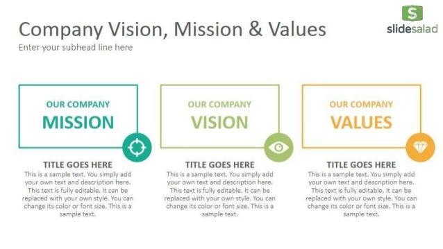 vision and mission statements google slides presentation template - s…, Presentation templates