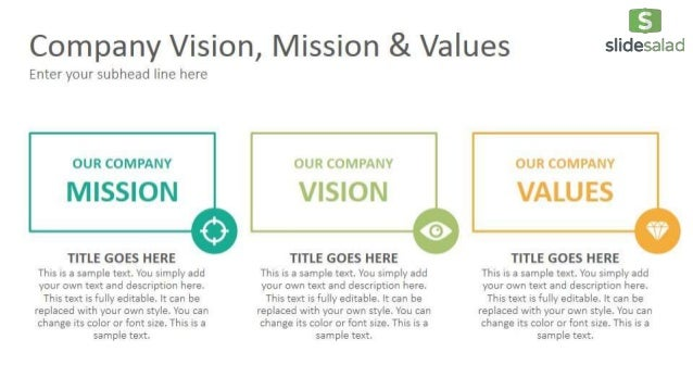 Vision and Mission Statements PowerPoint Presentation Template