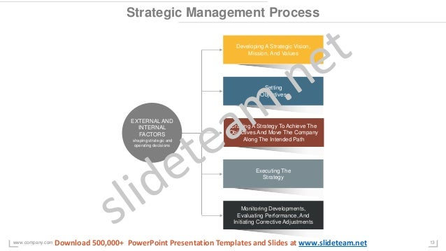 honda mission vision objectives and strategic moves What is tactical planning a:  for their organization so the organization moves toward its strategic goal in a  responsible for his or her objectives.
