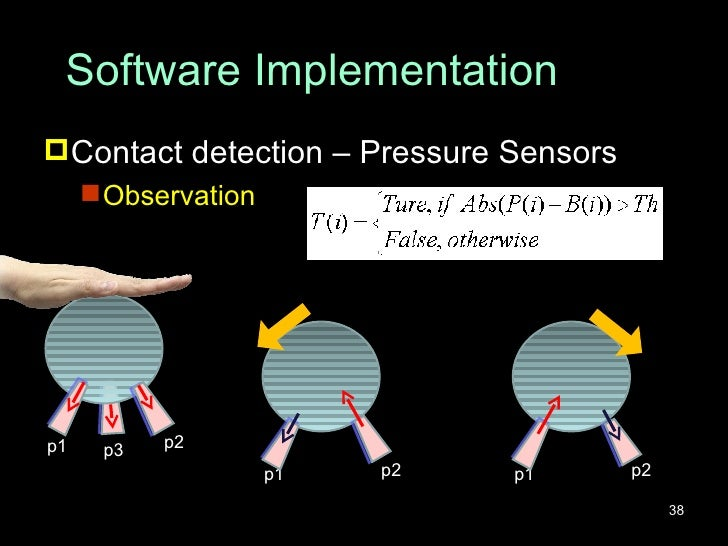 vision based fall detection We propose a novel computer vision-based fall detection system for monitoring an elderly person in a home care application background subtraction is appli.