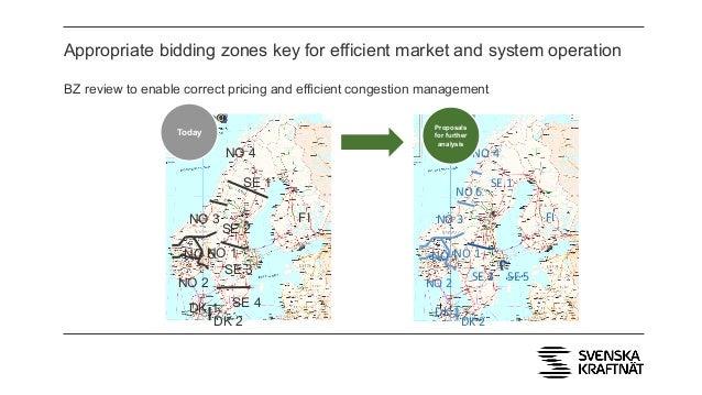 Appropriate bidding zones key for efficient market and system operation SE 1 SE 5SE 3 NO 3 NO 5NO 1 NO 2 NO 6 NO 4 FI DK 1...