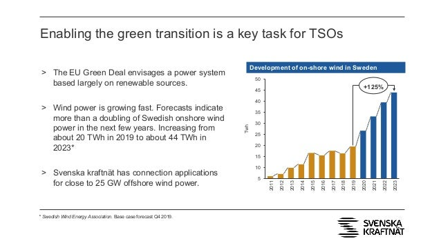 Enabling the green transition is a key task for TSOs > The EU Green Deal envisages a power system based largely on renewab...