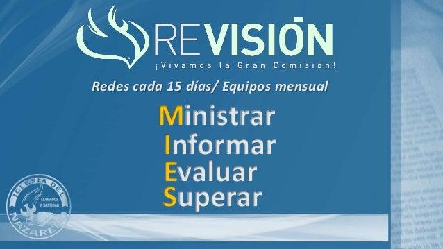 Redes cada 15 días/ Equipos mensual Informar Evaluar Superar Ministrar