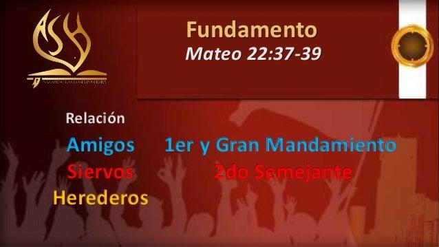 Fundamento Mateo 22:37-39 Amigos Siervos Herederos 1er y Gran Mandamiento 2do Semejante Relación