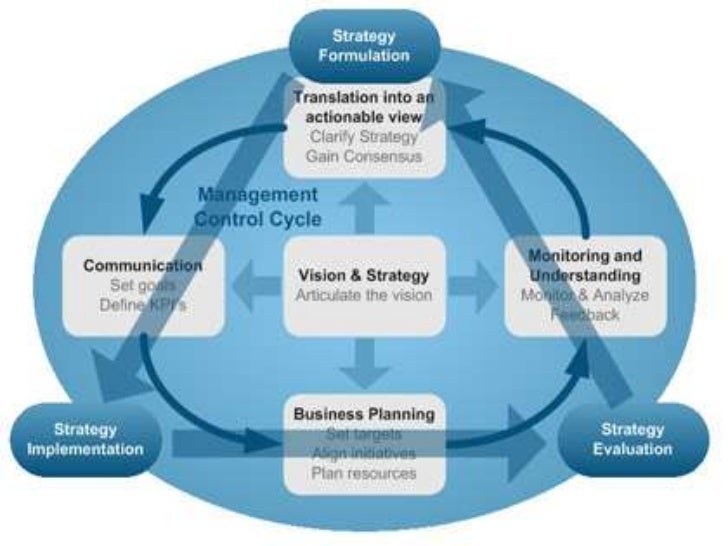 strategy mission and vision of whirlpool Mission, vision, values mission we will enable the missions and strategic goals of the usf system and its member institutions by providing leadership and expertise in the support.