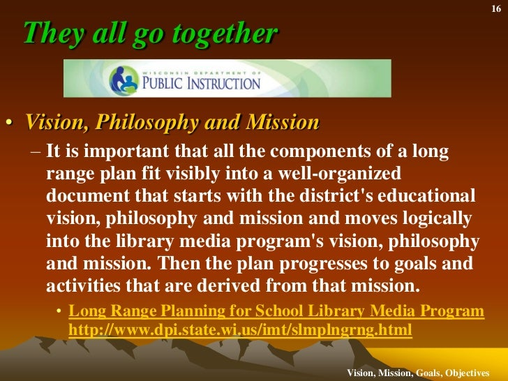 main aims of philosophy