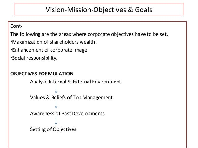 pfizer objectives and goals