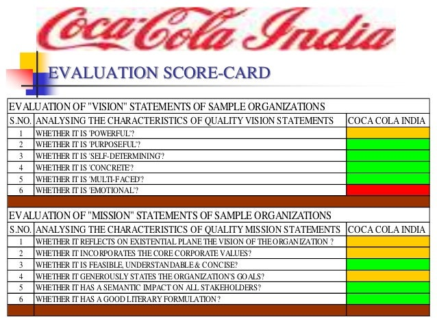Coca Cola Vision, Mission and Values