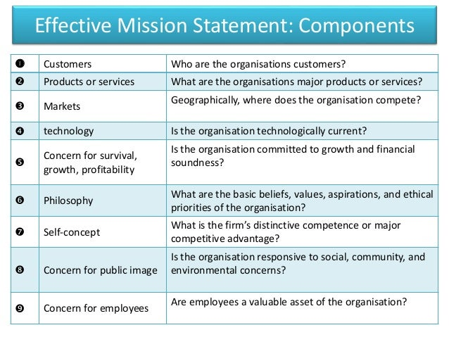 9 Characteristics of an Effective Mission Statement