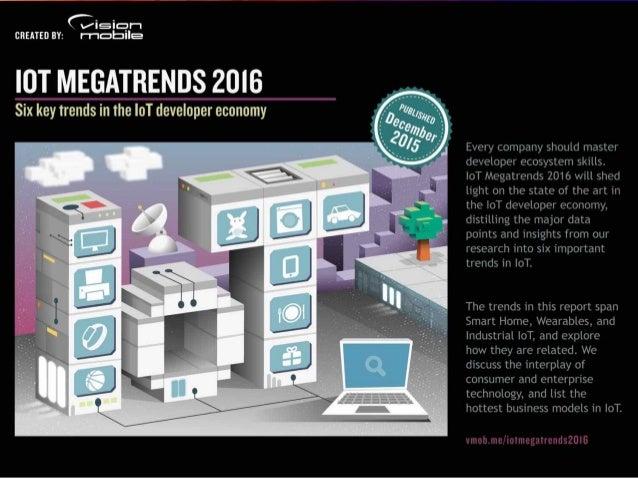 IoT Megatrends 2016 | © 2015 VisionMobile Marketlandscape reports & data Our research helps companies understand developer...